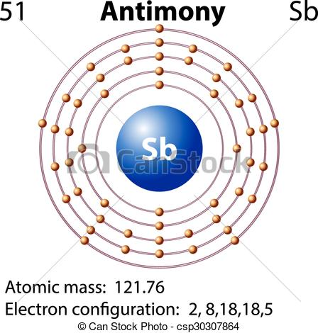 Antimony clipart #3, Download drawings