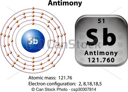 Antimony clipart #18, Download drawings