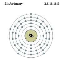 Antimony svg #20, Download drawings