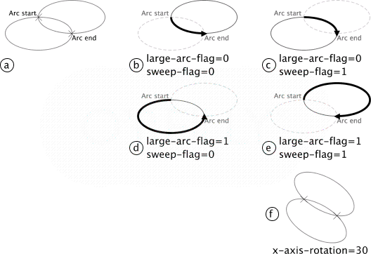 Arc svg #6, Download drawings