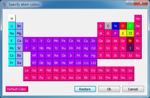 Molecule coloring #15, Download drawings
