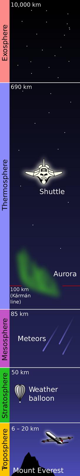 Aurora Borealis svg #11, Download drawings