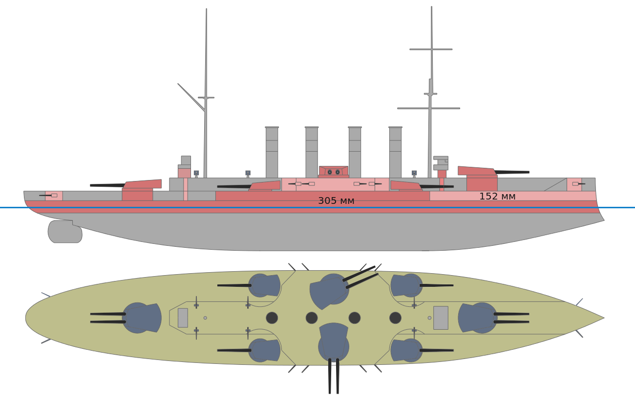 Battleship svg #8, Download drawings