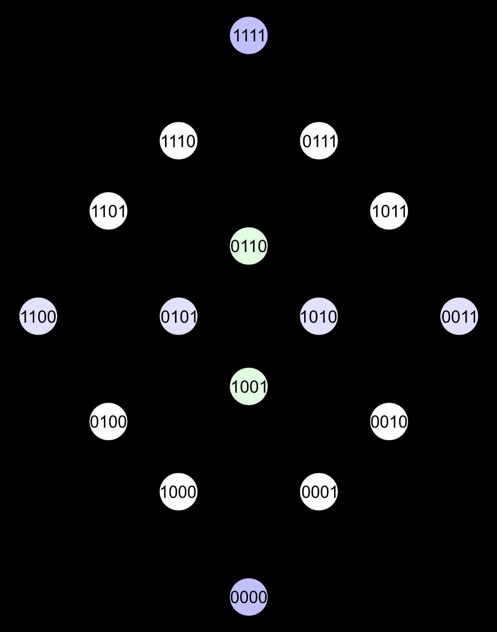 Binary svg #7, Download drawings