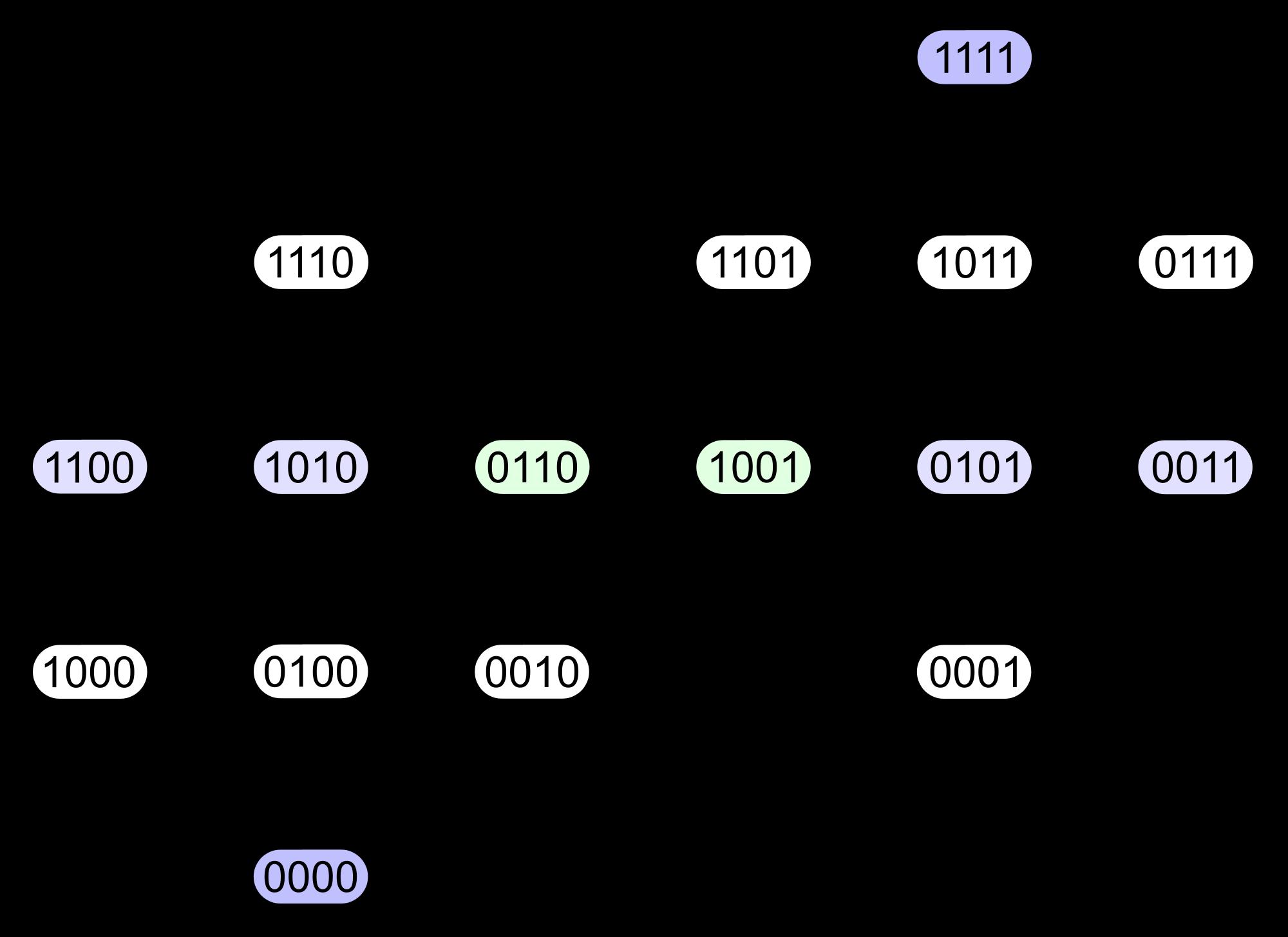 Binary svg #3, Download drawings