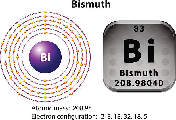 Bismuth clipart #7, Download drawings