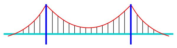 Bridge clipart #10, Download drawings