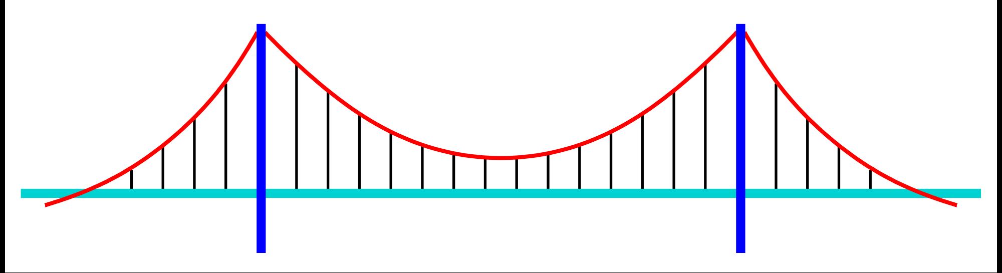 Bridge svg #17, Download drawings