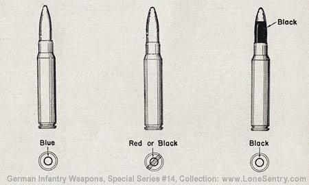 Bullet coloring #5, Download drawings