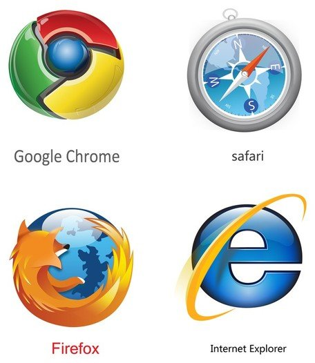 Chrome clipart #4, Download drawings