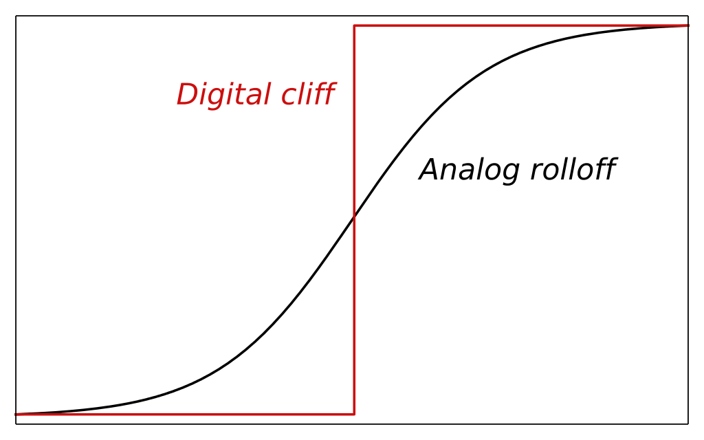 Cliff svg #19, Download drawings