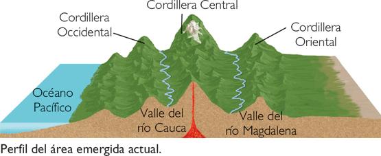 Cordillera Oriental coloring #1, Download drawings
