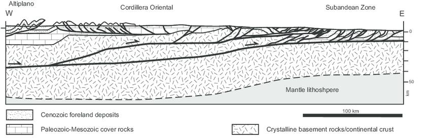 Cordillera Oriental coloring #4, Download drawings