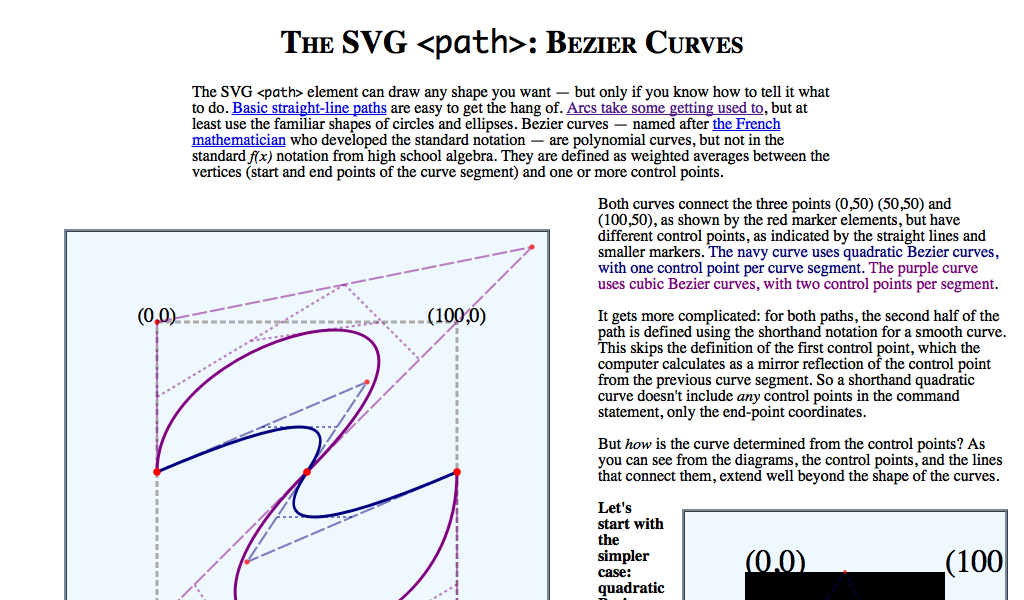 Curves svg #6, Download drawings