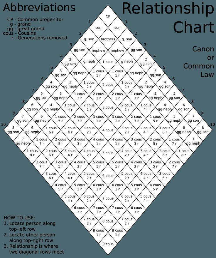Cuscus svg #13, Download drawings