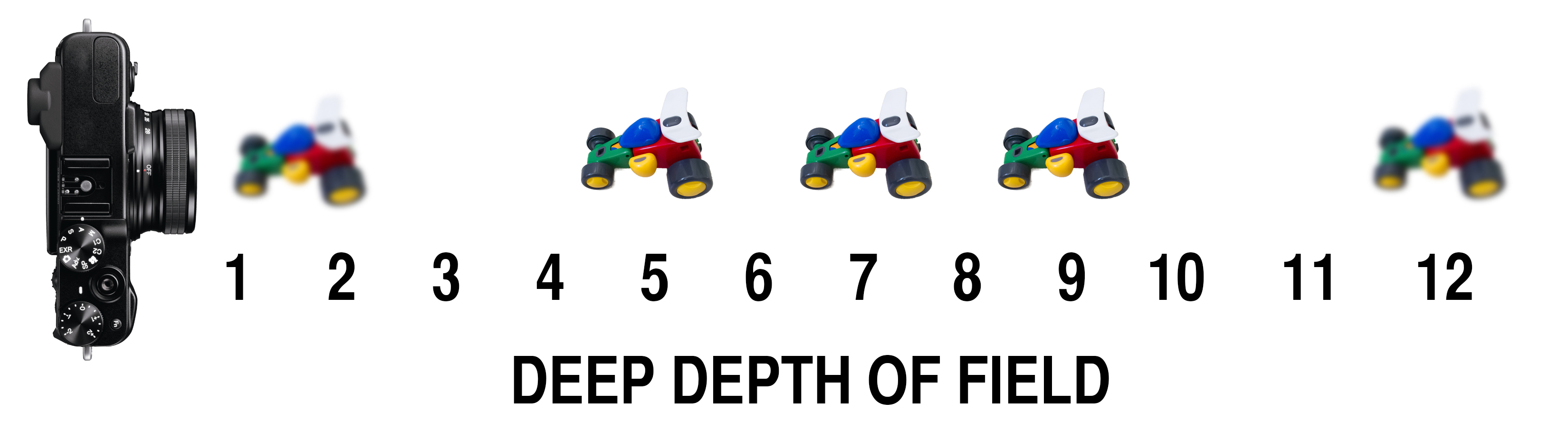 Depth Of Field clipart #1, Download drawings