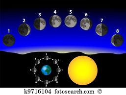 Eclipse clipart #1, Download drawings