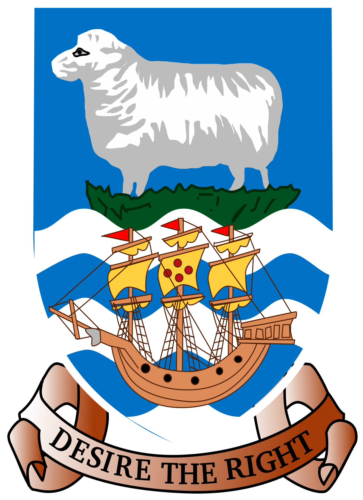 Falkland Islands clipart #5, Download drawings
