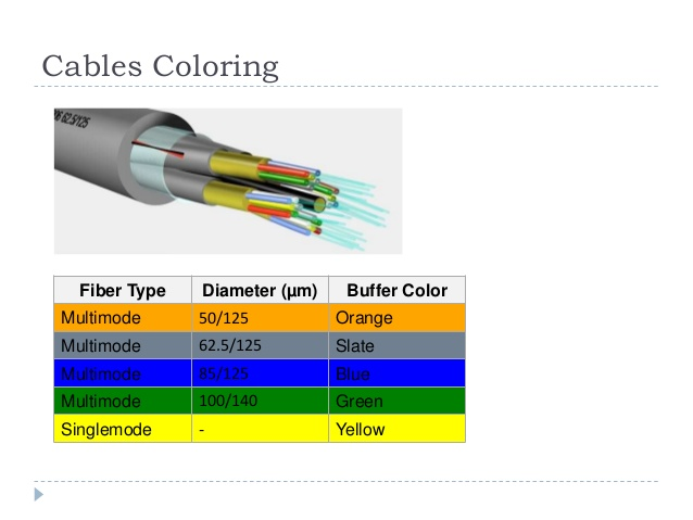 Fiber coloring #1, Download drawings