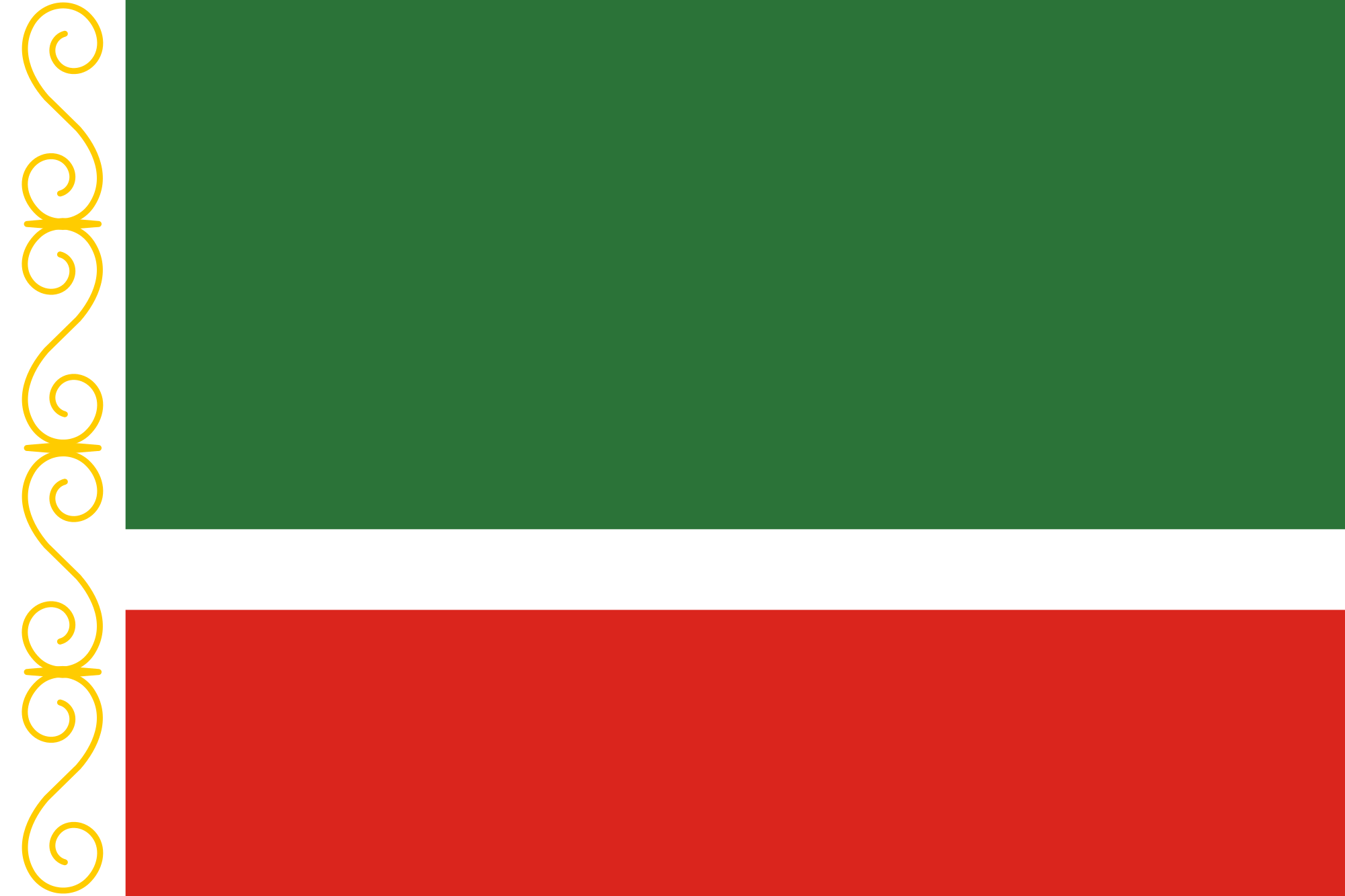Flag Of Chechnya clipart #6, Download drawings