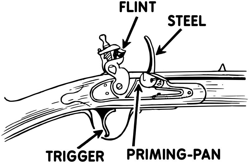Flint Lock coloring #11, Download drawings