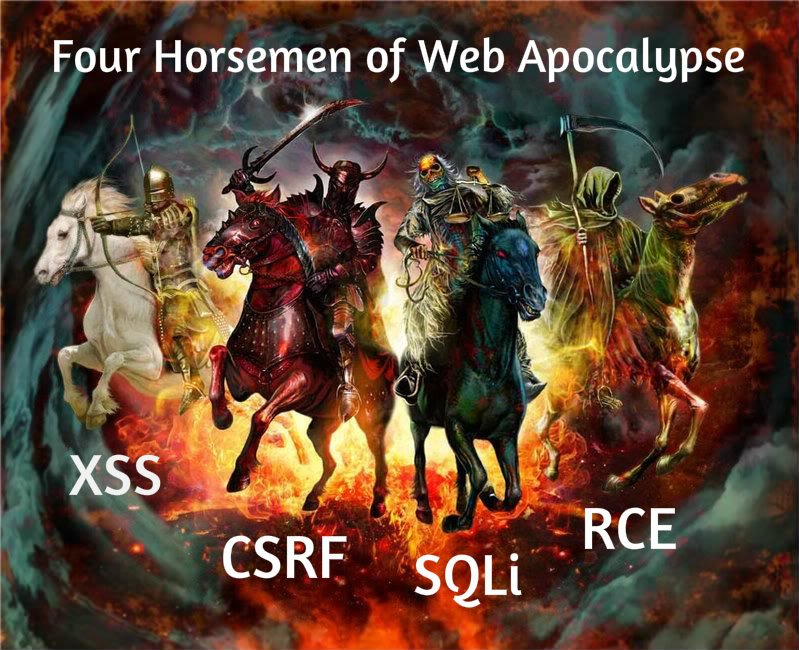 Four Horsemen Of The Apocalypse svg #6, Download drawings