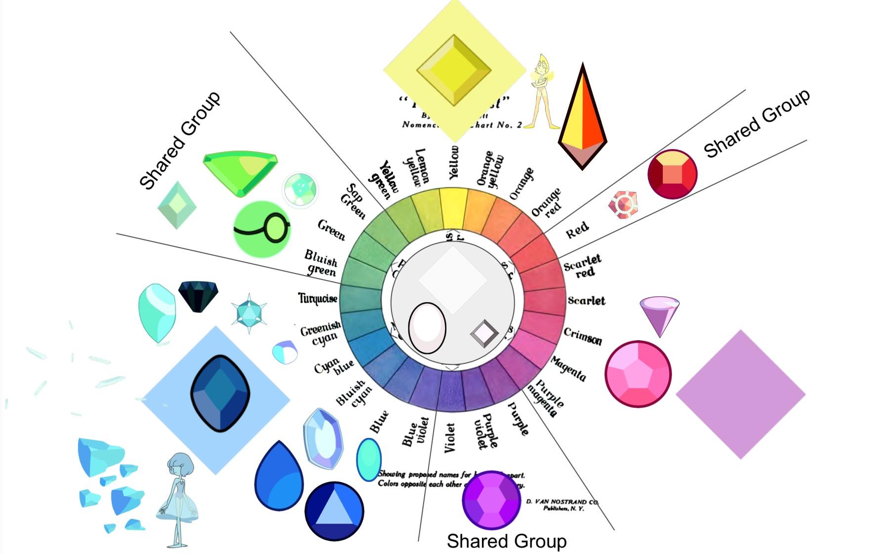 Gems coloring #2, Download drawings