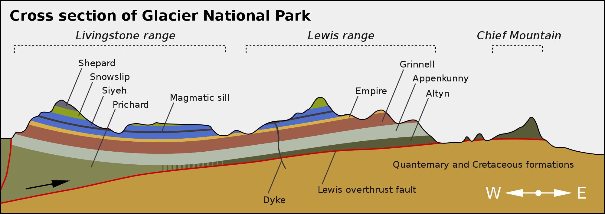 Glacier National Park svg #15, Download drawings