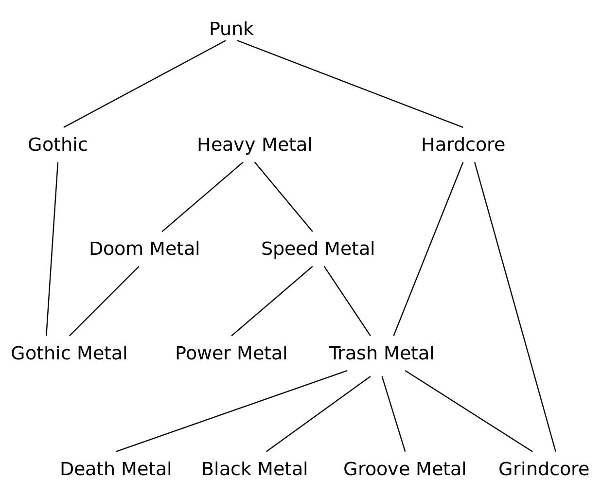 Heavy Metal svg #6, Download drawings