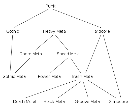Heavy Metal svg #4, Download drawings
