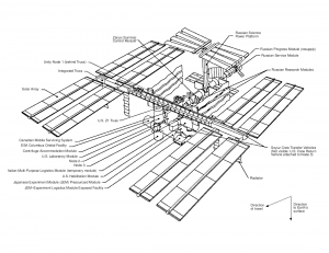 International Space Station clipart #3, Download drawings