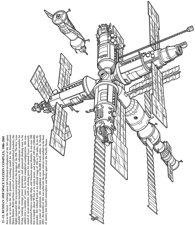 coloring pages international space station - photo#11