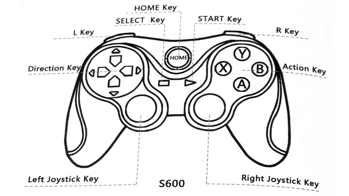 Joystick coloring #1, Download drawings
