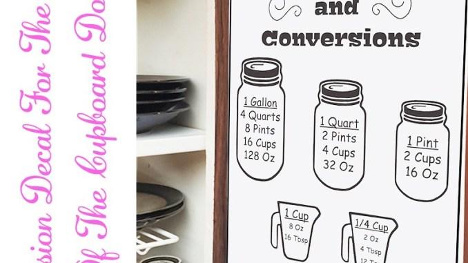 kitchen measurements svg #856, Download drawings