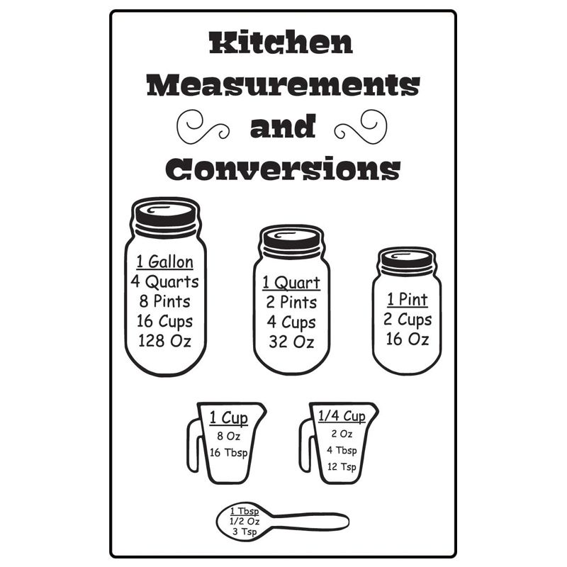 kitchen measurements svg #850, Download drawings