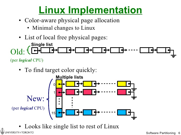 Linux coloring #11, Download drawings