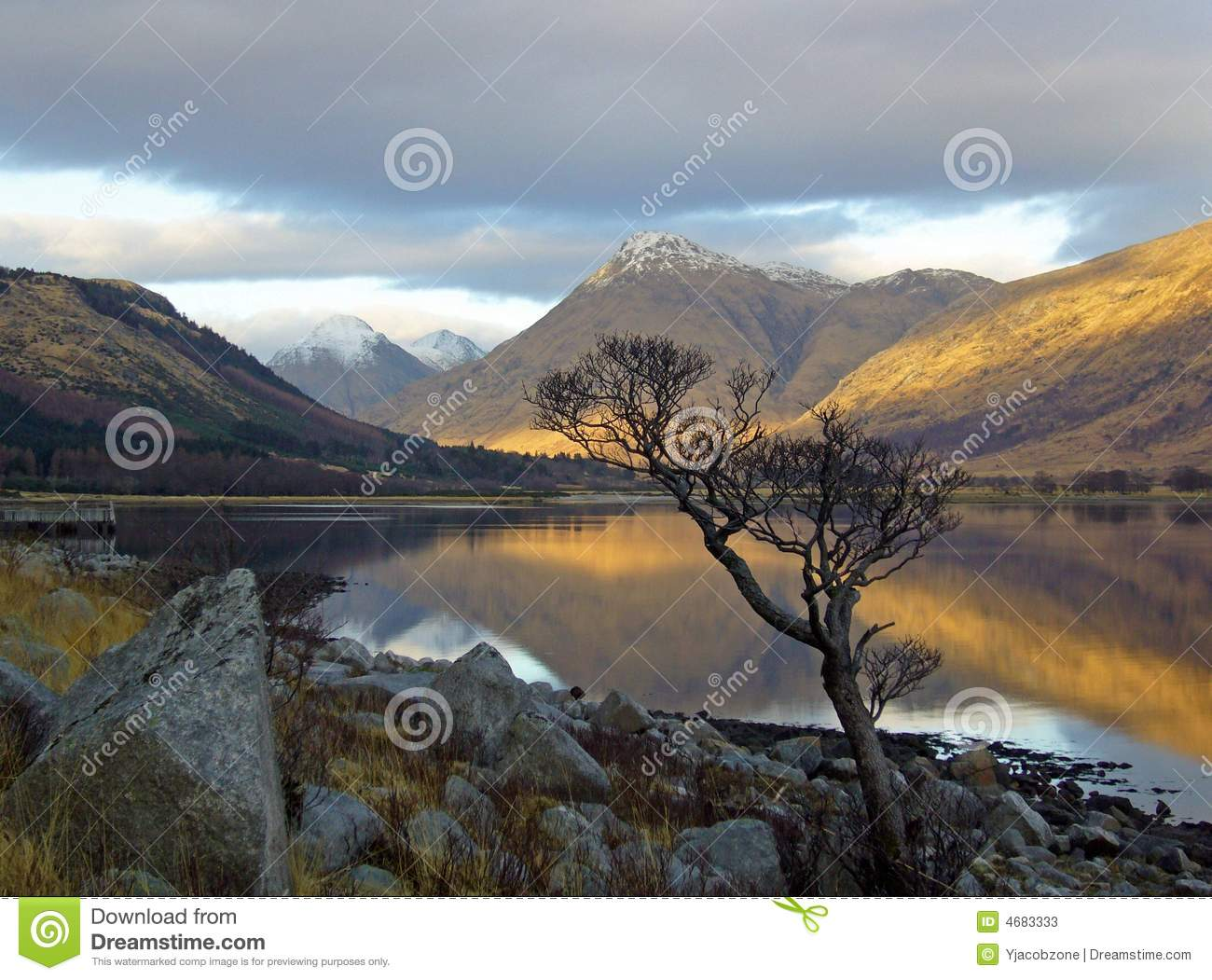 Loch Etive clipart #17, Download drawings