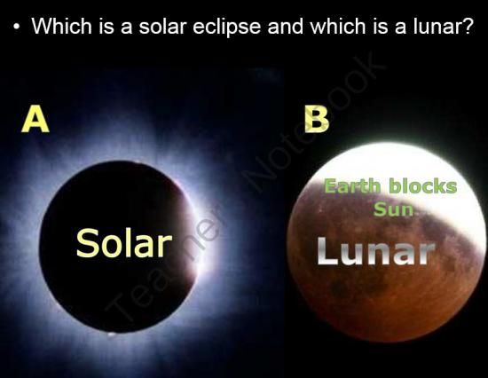 Lunar Eclipse clipart #1, Download drawings