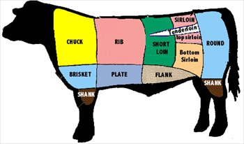 Meat clipart #8, Download drawings
