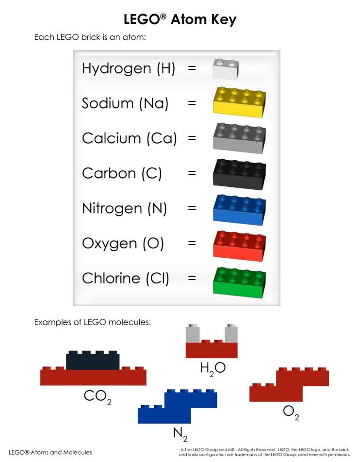 Molecule coloring #13, Download drawings