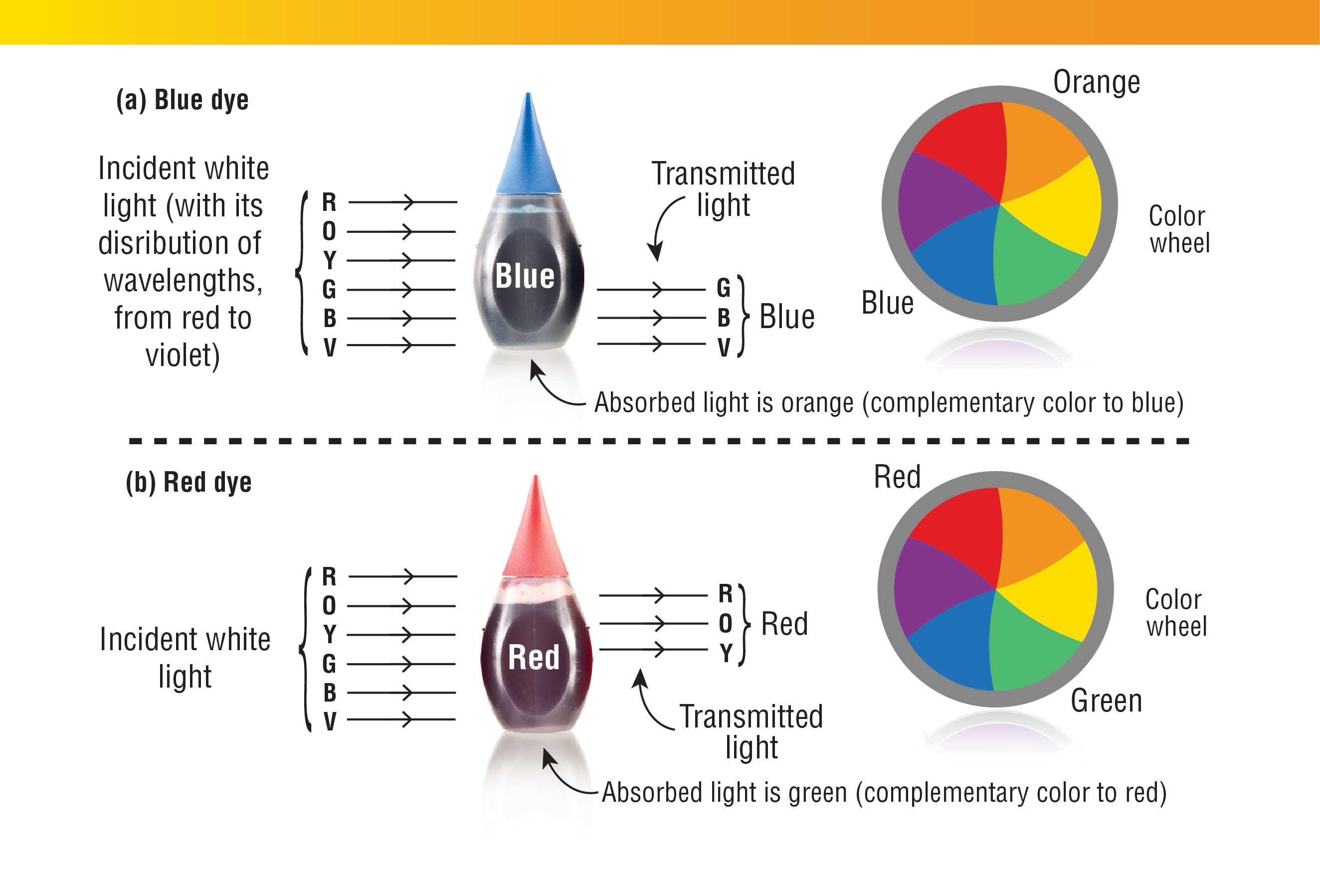 Molecule coloring #12, Download drawings