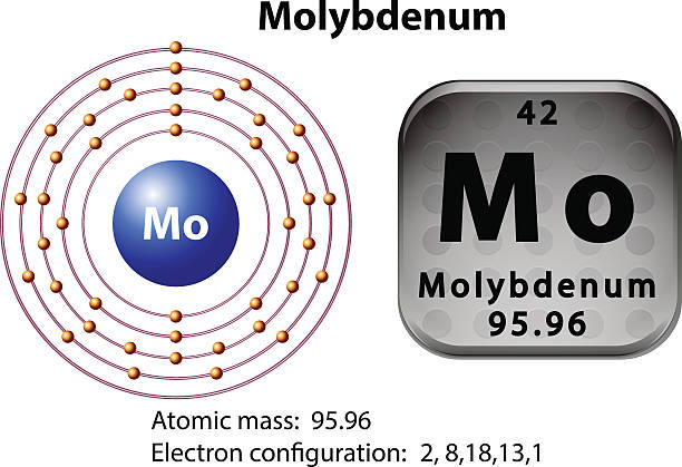 Molybdenum clipart #13, Download drawings