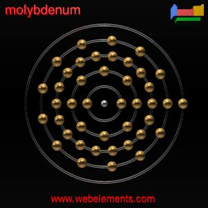 Molybdenum svg #3, Download drawings