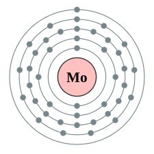 Molybdenum svg #9, Download drawings