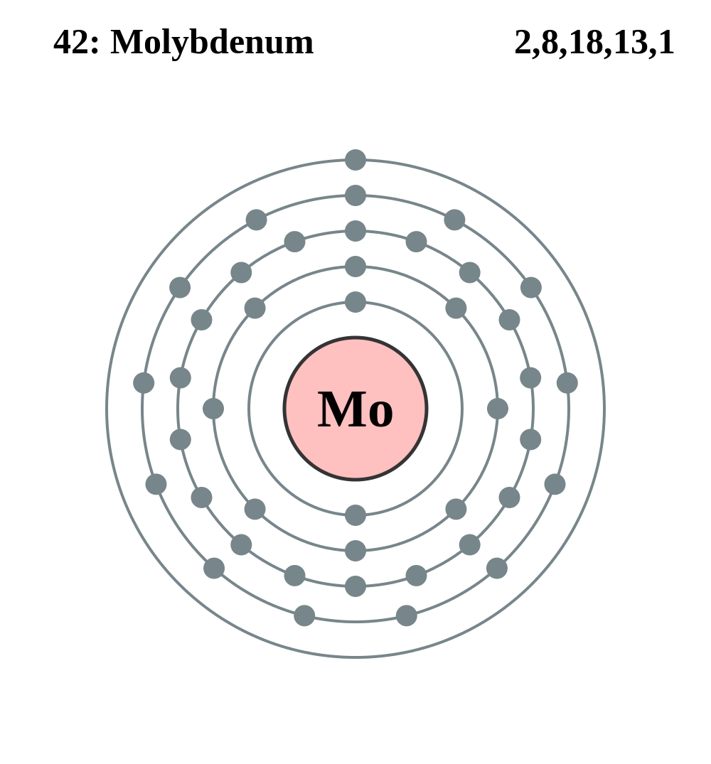 Molybdenum svg #14, Download drawings