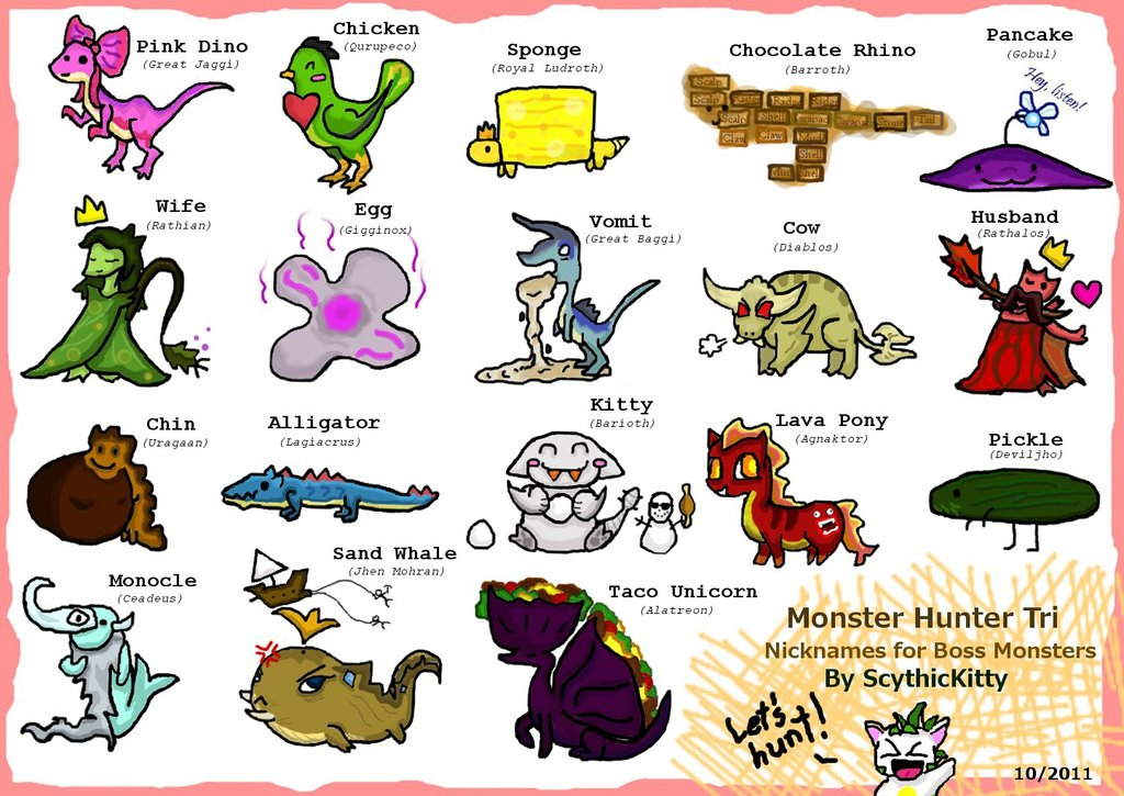 Monster Hunter Series clipart #5, Download drawings