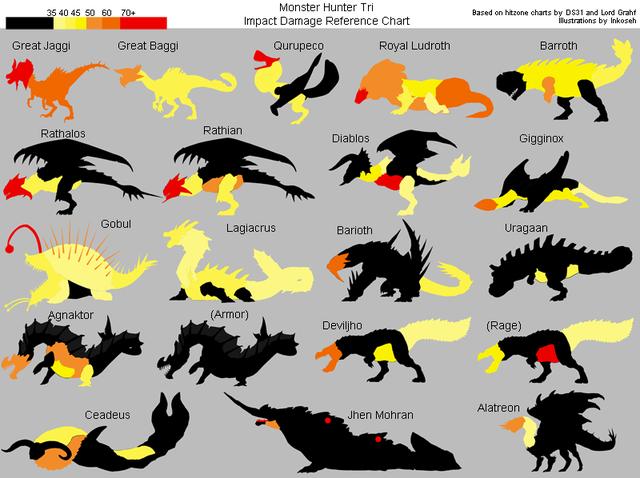 Monsterhunter clipart #16, Download drawings
