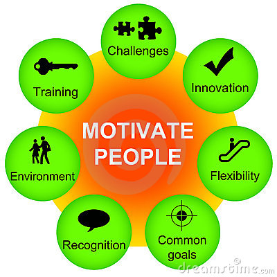 Motivational clipart #2, Download drawings