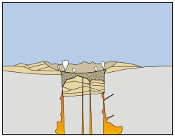 Mount Three Fingered Jack svg #13, Download drawings