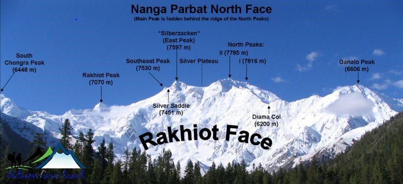 Nanga Parbat clipart #1, Download drawings
